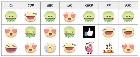 Emociones en Facebook por partidos
